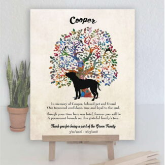 American Staffordshire Terrier, Family Tree, Dog Memorial, Poem, Personalized, Plaque, Sympathy Gift, Condolence, Pet Loss Gift Print #1013