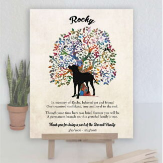 Beauceron Dog, Family Tree, Dog Memorial, Poem, Personalized, Plaque, Sympathy Gift, Loss of Pet, Condolence, Pet Loss Gift, Art Print #1019
