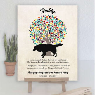 Border Collie, Family Tree, Dog Memorial, Poem, Personalized, Plaque, Sympathy Gift, Loss of Pet, Condolence, Pet Loss Gift, Art Print #1022