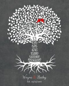 Thirteenth Anniversary, Personalized Countdown Tree with Roots, White Tree with Black background, Personalized for Beck G.