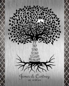Sixth Year Family Wedding Tree Countdown Iron Background Gift Personalized For James