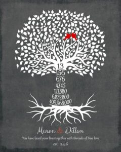 Gift for Couple, 13 Year Anniversary, Family Tree – Personalized for Mr & Mrs. D.