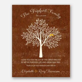 9 Year Anniversary Gift, Personalized Thank You Gift For Beloved, Gift Depicts A Family Tree & Sweet Poem To Celebrate 9th Anniversary, 1055