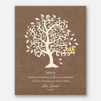 Personalized Mother's Day Gift, Gift From Daughter Or A Son, Thank You Gift For Mom With Heartfelt Message To Be Cherished Forever, 1093