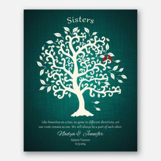 Personalized Gift For Sister, Thank You Gift For Sister, A Handcrafted Gift With A Beautiful Tree And 2 Birds Symbolizing Sisters, 1098