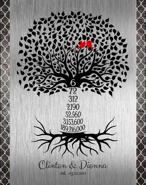 Sixth Year Anniversary Family Wedding Tree Countdown Iron Background Gift – Personalized For Clinton