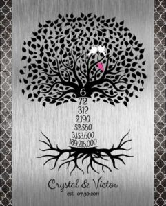 Sixth Year 6 Years Family Wedding Tree Countdown Iron Background Anniversary Gift Personalized For Crystal