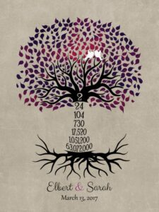 2nd Wedding Anniversary 2 Year Family Tree Love Birds Countdown Gift – Personalized For Elbert