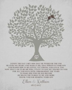 Mother's Wedding Gift Thank You For Sharing Family Tree – Personalized For Ellen