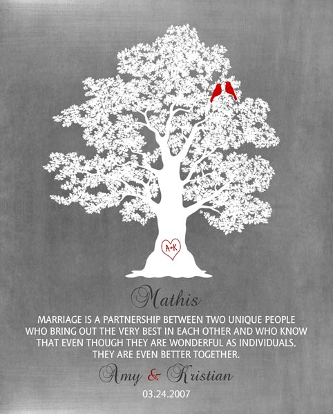 Tin Design Ten Year Anniversary 10 Years Of Marriage Family Tree Of Life Gift – Personalized For Mathis