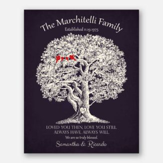 40th Wedding Anniversary 40 Years Marriage Love You Still Gift For Couple Grandparents Wedding Poem Ten Year Large Oak Tree #LT-1160