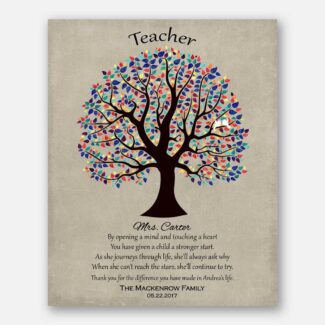 Personalized Gift For Teacher Appreciation Gift From Parents Classroom Thank You Gift Or Metal #1462