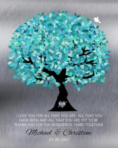 Tin Ten 10 Year Anniversary Turquoise Family Tree All That You Are Marriage Gift – Personalized For Michael