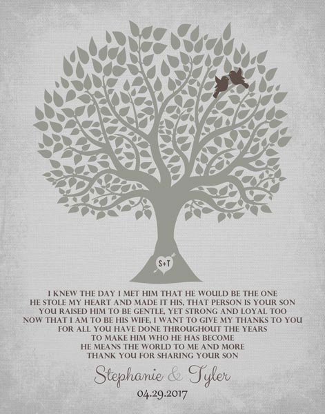 Grooms Mother Grooms Parents Family Tree Of Life Thank You Wedding Gift – Personalized For Stephanie