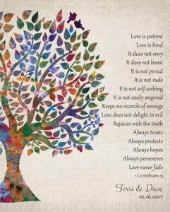 10 Year Spring Anniversary Love Is Patient 1 Corinthians 13 Vintage Watercolor Gift – Personalized For Terri